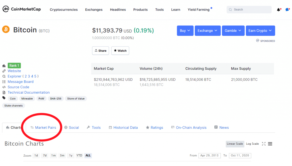 Coinmarketcap screenshot with market pairs button