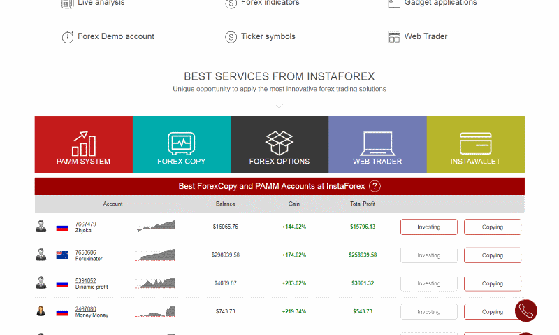 Instaforex review registration and verification