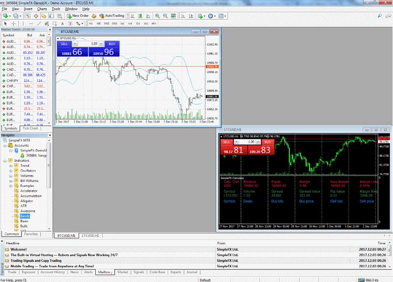 SimpleFX Review trading platforms