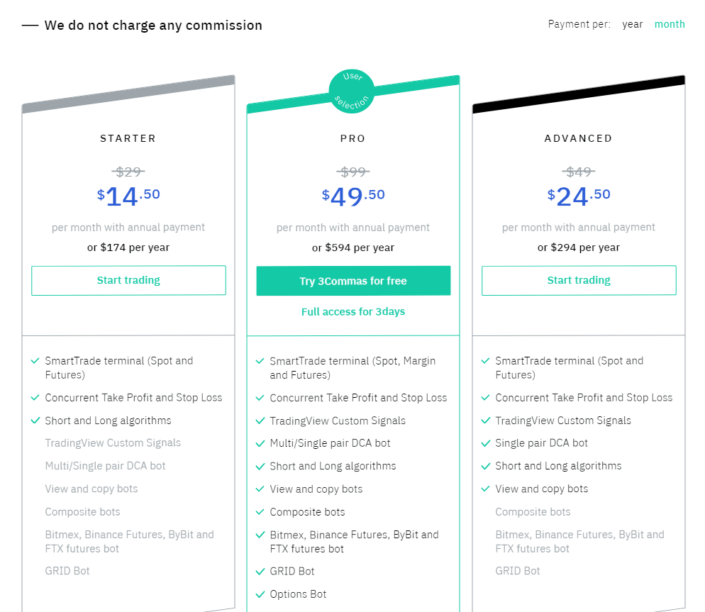 crypto bot pentru android câștiguri rapide mari