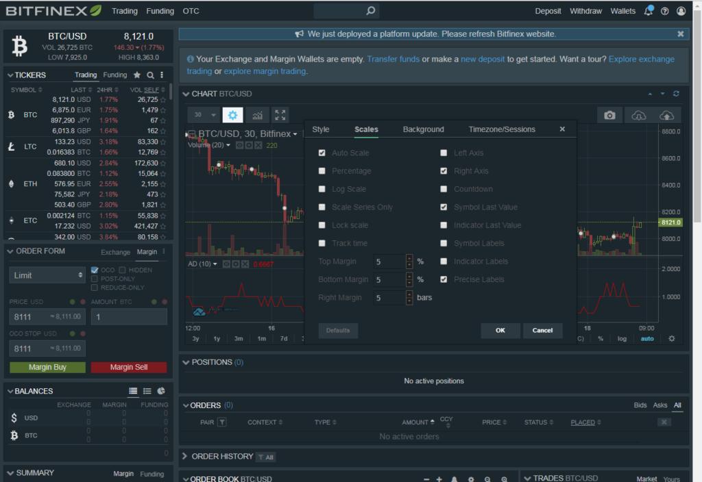bitcoin trading shortin Bitcoin on Bitfinex screen