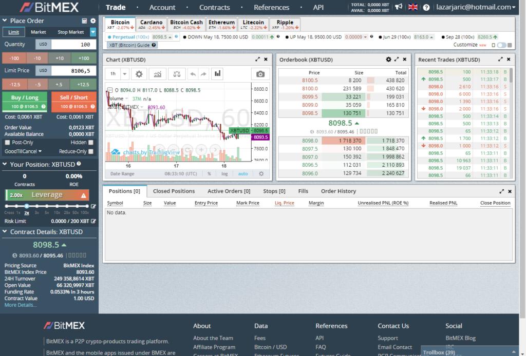bitcoin trading bitmex shorting screen