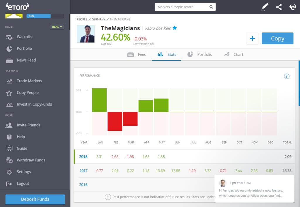 bitcoin trading etoro screen