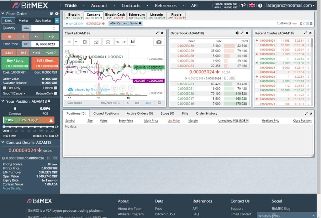 cardano trading bitmex platform
