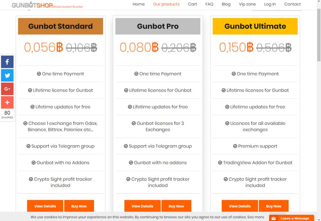 crypto trading bots gunbot pricing plan