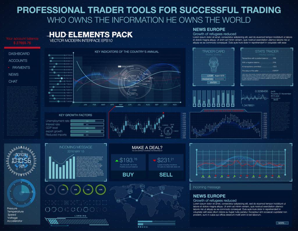 Crypto Trading Instruments