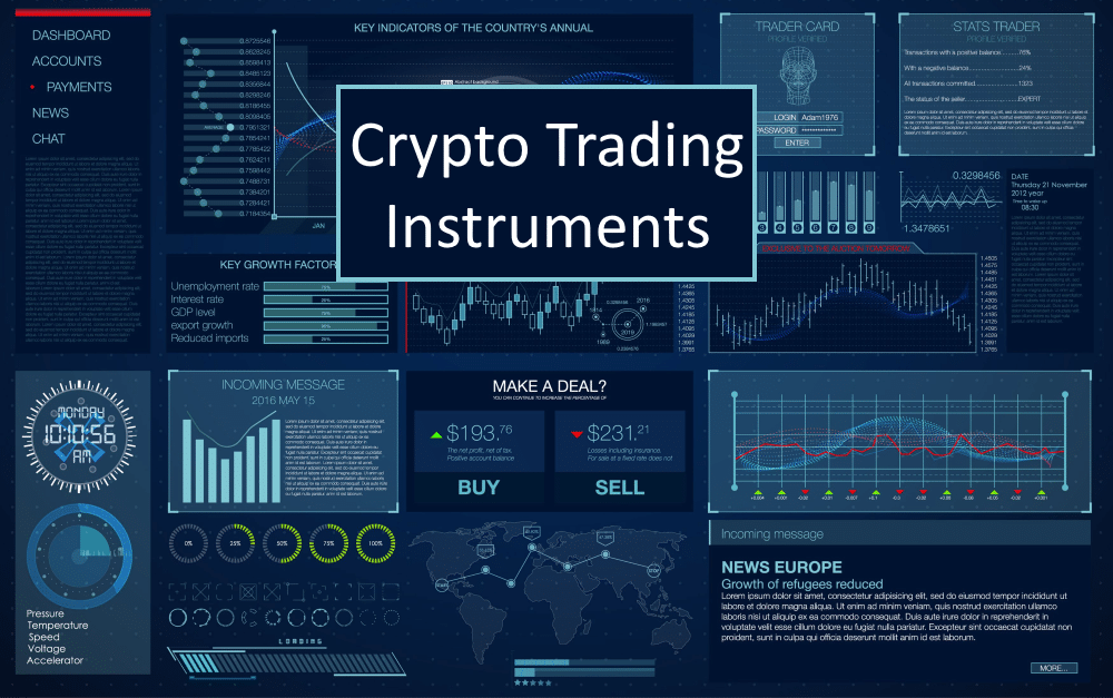 Crypto Trading Instruments feature image