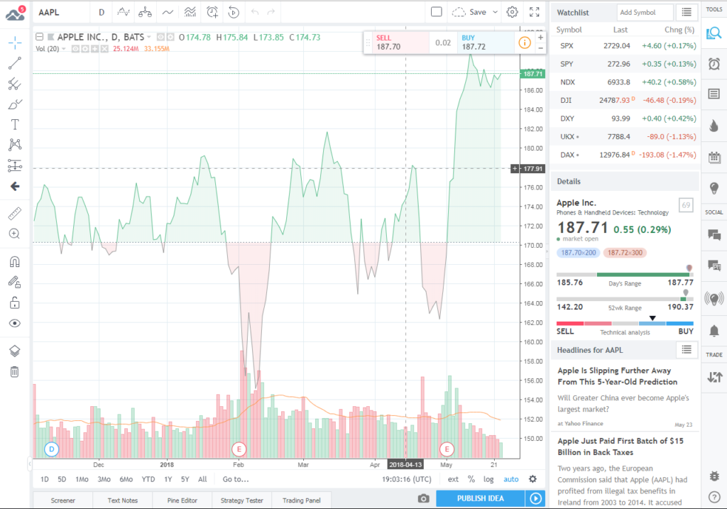 crypto trading tools trading view screenshot