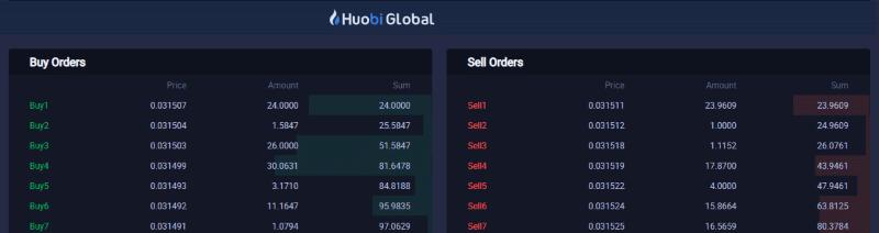 HUobi Global order book ETH BTC screenshot