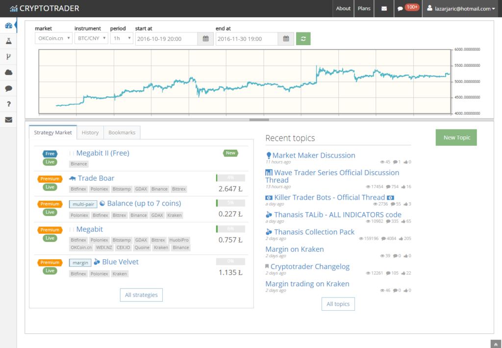 litecoin trading cryptotrader print screen