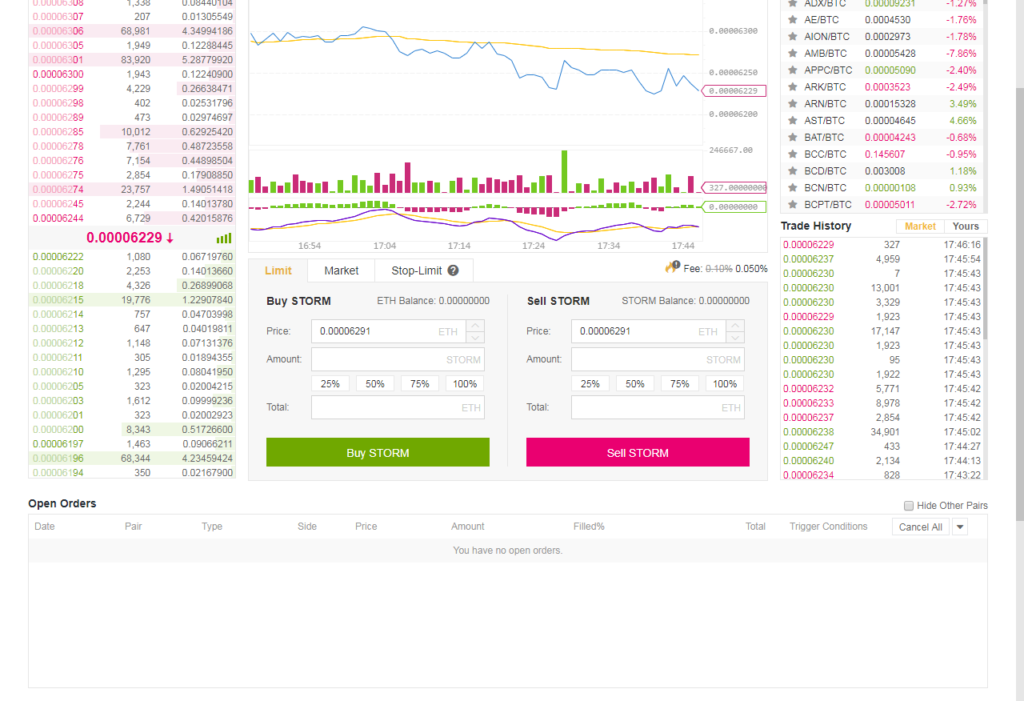 Binance interface