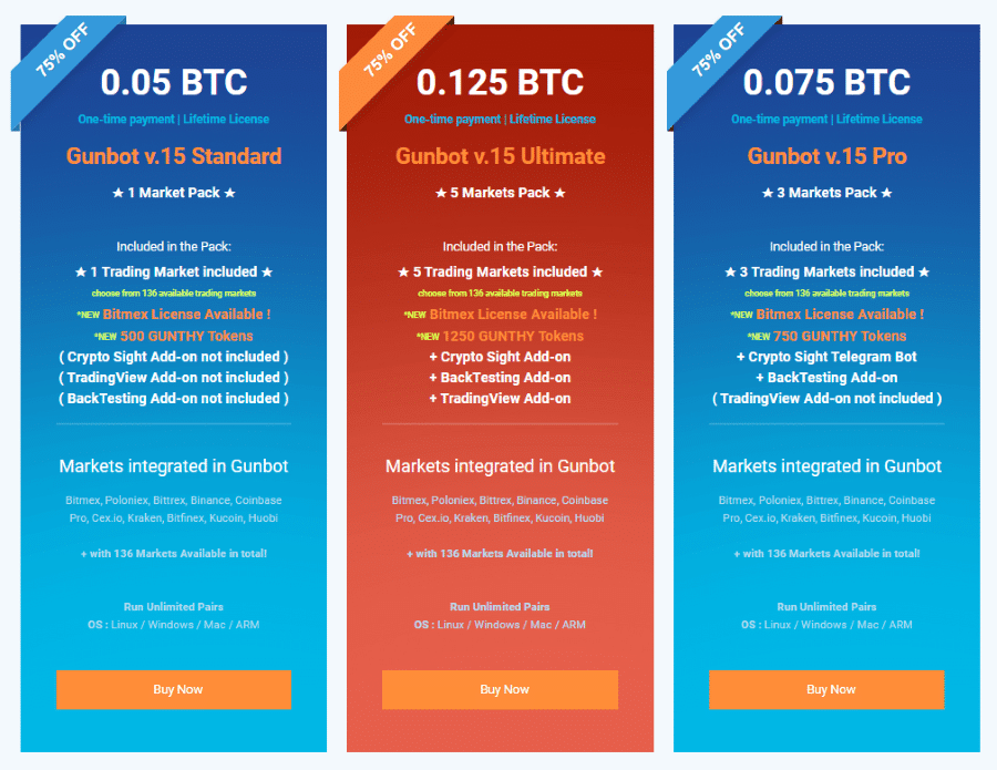gunbot from cryptobot price and subscription plan