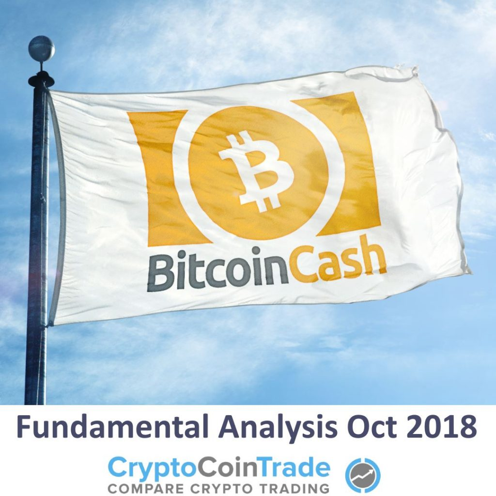 Fundamental analysis October 2018 Bitcoin Cash