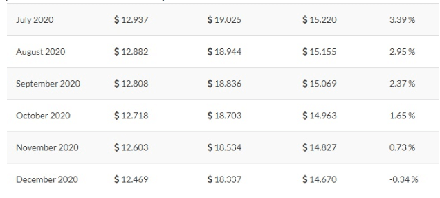 Tradin Beasts Binance Coin Price Prediction 2020