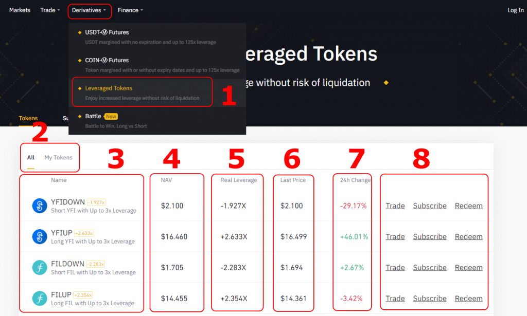 how to trade Binance leverage tokens screenshot with explanations