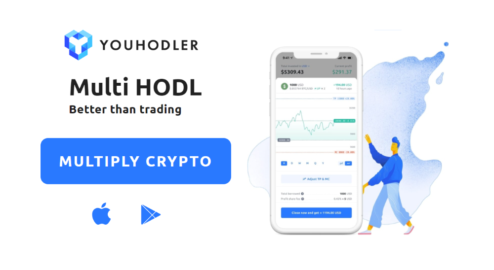 How to use YouHodler MultiHODL Trading Review 2021