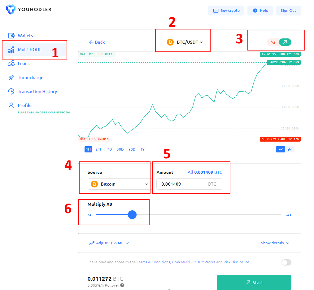 How to use YouHodler MultiHODL step by step
