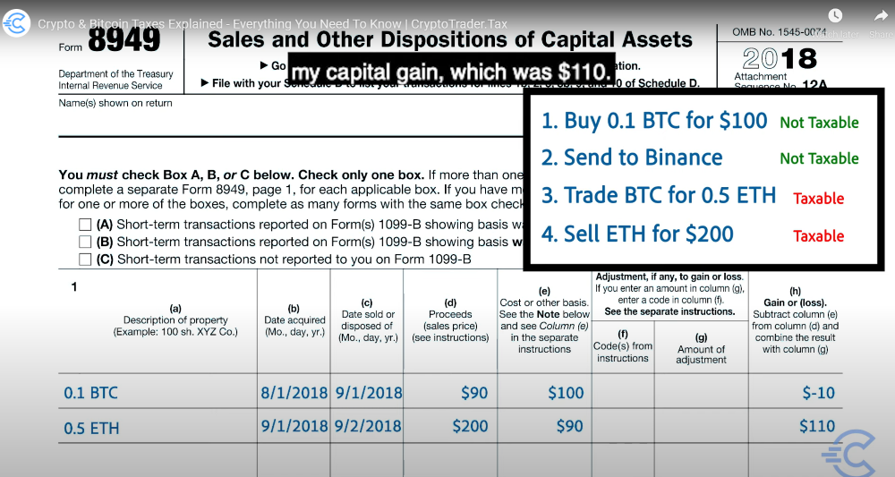 Crypto tax reporting in IRS form 8949 example